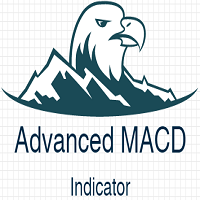 Advance MACD Indicator