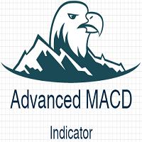 Advance MACD Indicator