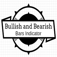 Bullish and Bearish Bars Indicators