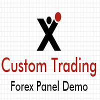 Custom Trading Forex Panel Demo