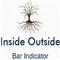 Inside Outside Bars Indicator