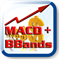 MACD BBands