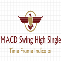MACD Swing High Single Time Frame Indicator