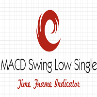 MACD Swing Low Single Time Frame Indicator