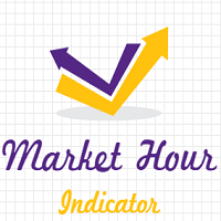 Market Hour Indicator