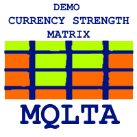 MQLTA Currency Strength Matrix DEMO