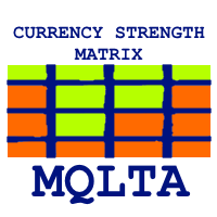 MQLTA Currency Strength Matrix
