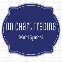 On Chart Trading Multi Symbol