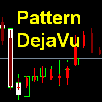 Pattern DejaVu MT4