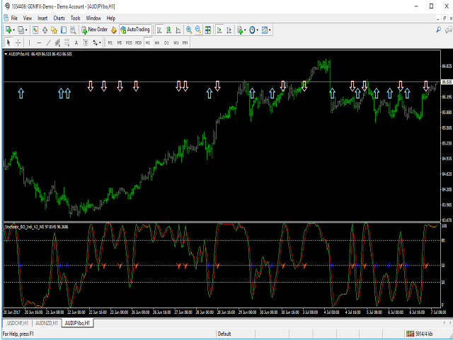 Mql5 binary options