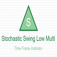 Stochastic Swing Low Multi Time Frame Indicator