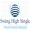 Swing High Single Time Frame Indicator