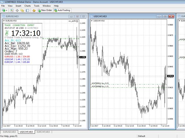 Tringle Arbitrage Trade MT4