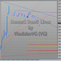 Demark Trend Lines several time frames