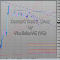 Demark Trend Lines several time frames