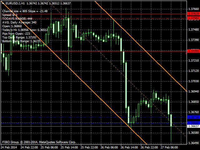 Sr forex trading