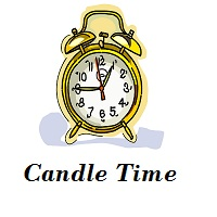 Candle closing time