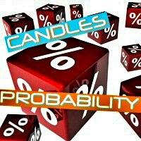 Candles Probability