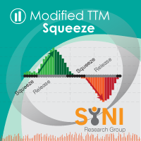 Modified TTM Squeeze Indicator MT5