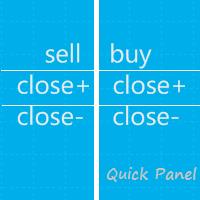 Quick Panel Hedging