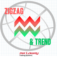Zigzag and Trend