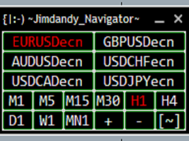 Jim dandy forex
