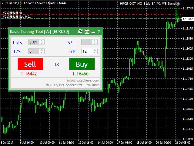 On Chart Trading Market Order Basic Panel Demo