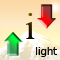 Orders Indicator Light