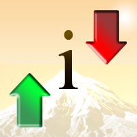 Orders Indicator MT5