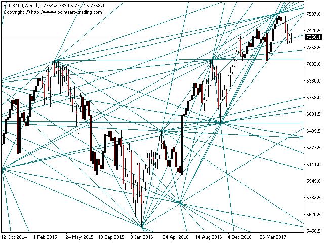 PZ Multidiagonals MT5