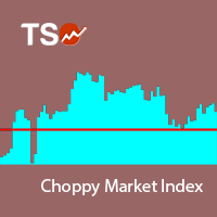 TSO Choppy Market Index