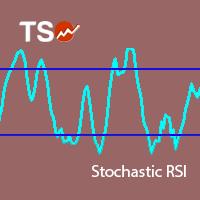 TSO Stochastic RSI