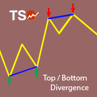 TSO Top Bottom Divergence MT5