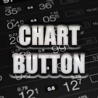 Chart Button