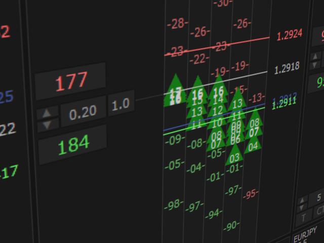 Dynamic fibonacci forex