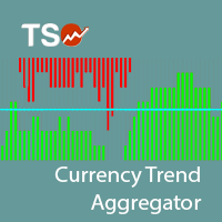TSO Currency Trend Aggregator