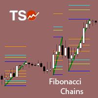 TSO Fibonacci Chains MT5