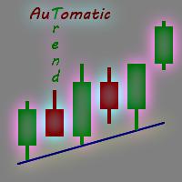 Automatic Trendline