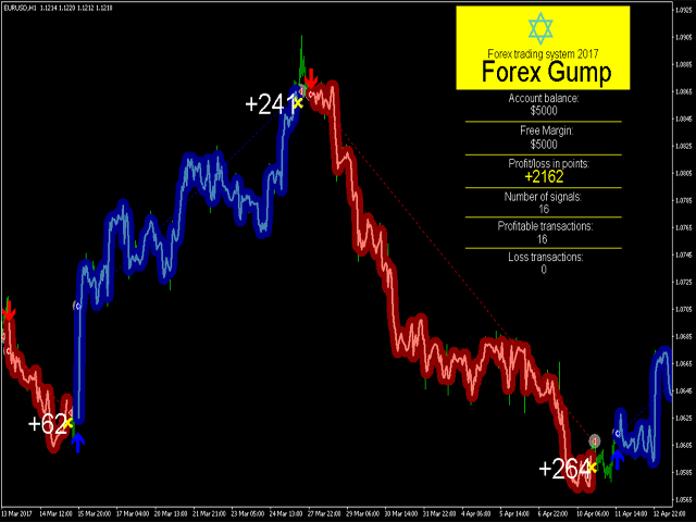 Forex screener mt4