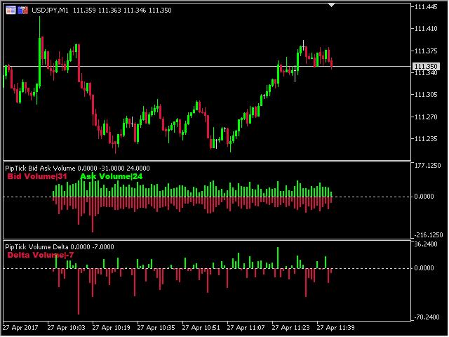 Forex bid ask indicator