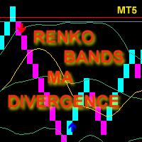 RenkoBandsMaDivergenceMT5