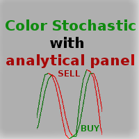 Color Stochastic with an analytical panel