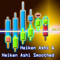 Heiken ashi smoothed forex tester