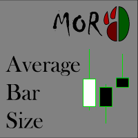 MOR Average Bar Size