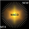 New MACD