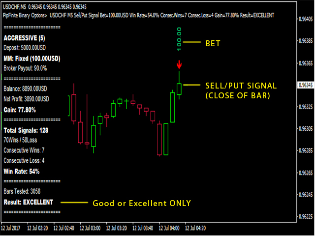 How to record your binary options trading results top five!