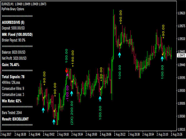 Trading exchange options