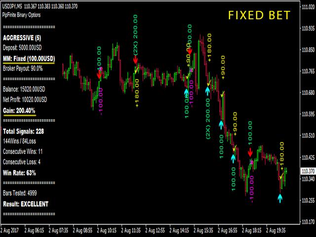 Las opciones de los indices bursatiles se