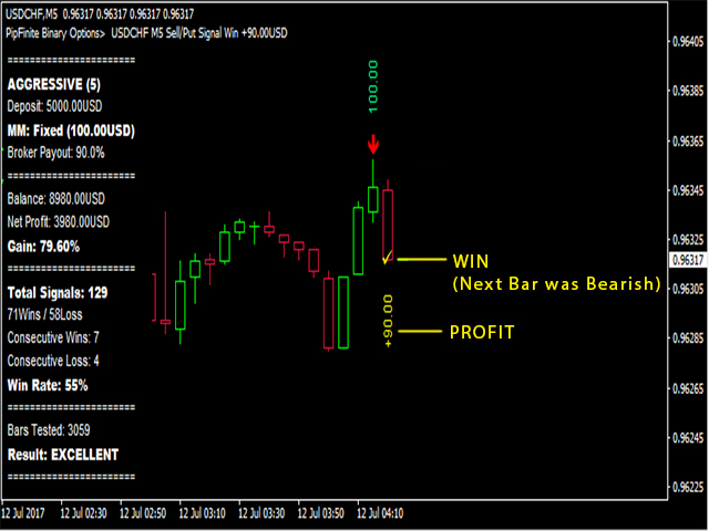 Futures trading q online brokerage