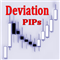 PIPs Deviation Indicator
